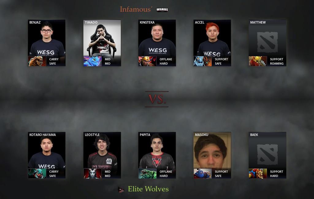 VODs for Elite Wolves vs Infamous